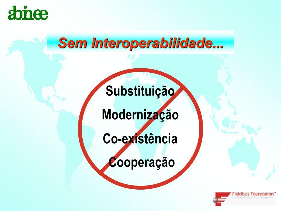 Sem Interoperabilidade... Substituição Modernização Co-existência Cooperação