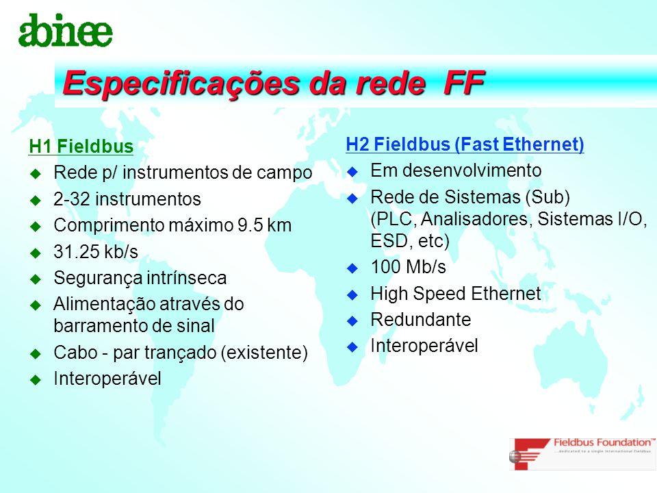 Especificações da rede FF H1 Fieldbus u Rede p/ instrumentos de campo u 2-32 instrumentos u Comprimento máximo 9.5 km u 31.25 kb/s u Segurança intríns