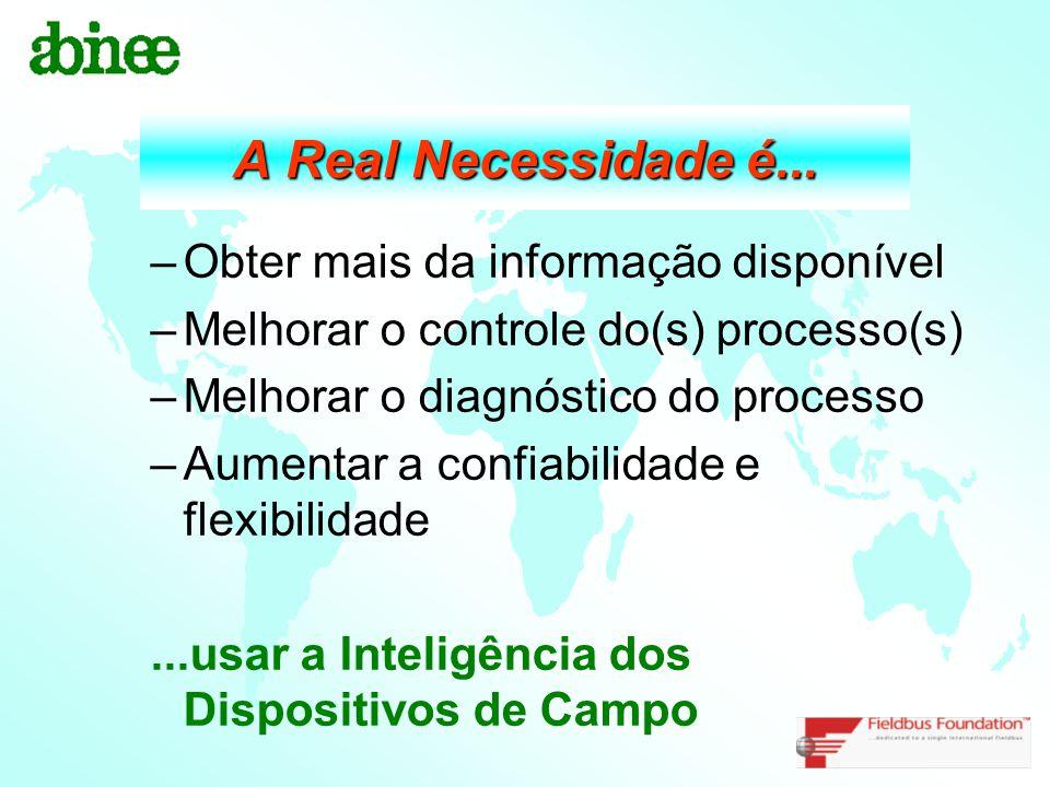 A Real Necessidade é... –Obter mais da informação disponível –Melhorar o controle do(s) processo(s) –Melhorar o diagnóstico do processo –Aumentar a co