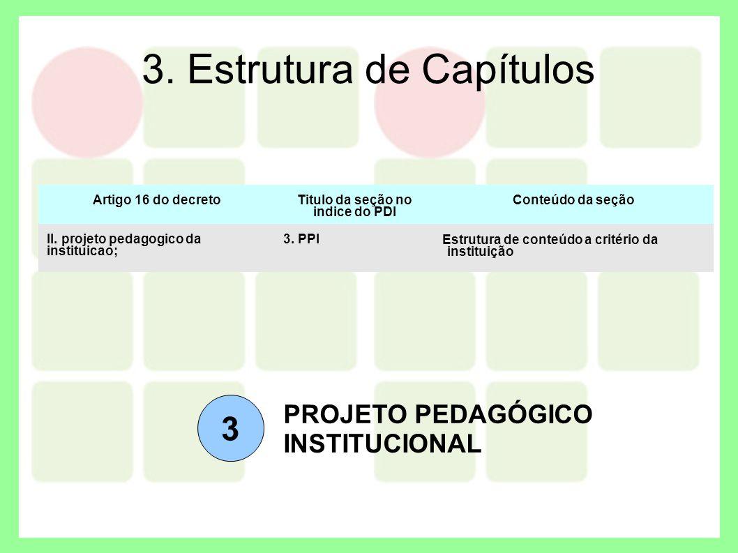 3. Estrutura de Capítulos Artigo 16 do decretoTitulo da seção no indice do PDI Conteúdo da seção II. projeto pedagogico da instituicao; 3. PPI Estrutu