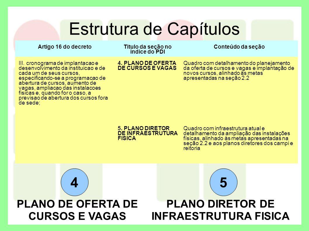 Estrutura de Capítulos Artigo 16 do decretoTitulo da seção no indice do PDI Conteúdo da seção III. cronograma de implantacao e desenvolvimento da inst