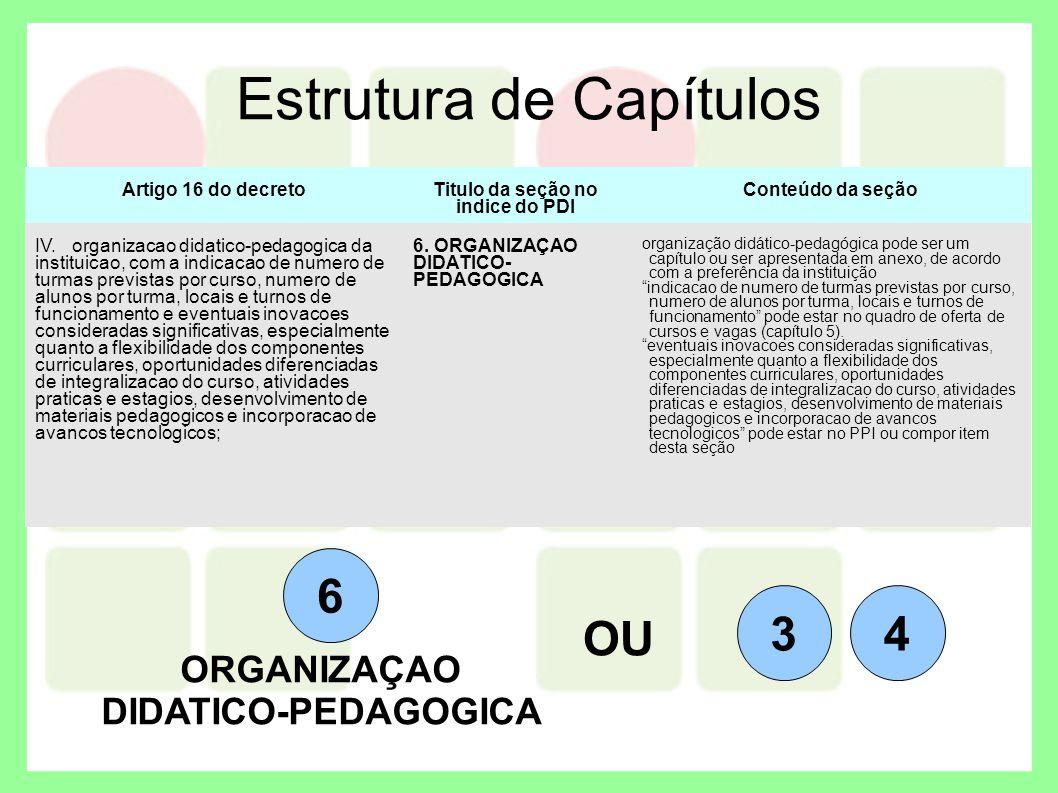 Estrutura de Capítulos 6 ORGANIZAÇAO DIDATICO-PEDAGOGICA Artigo 16 do decretoTitulo da seção no indice do PDI Conteúdo da seção IV. organizacao didati