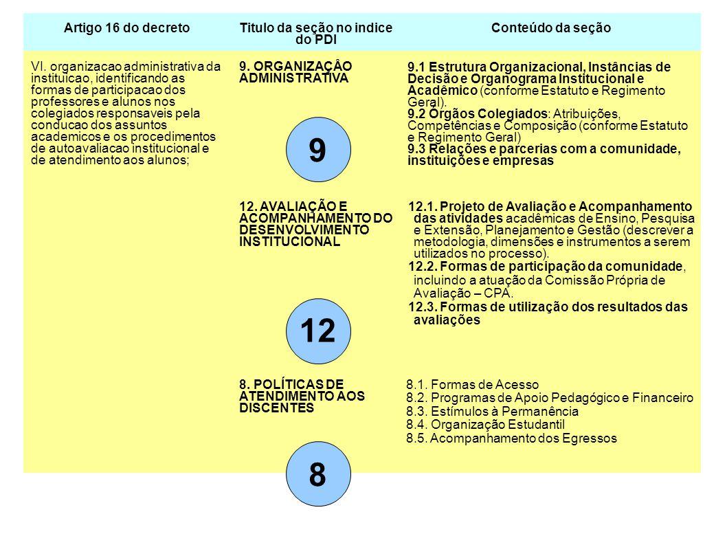 Artigo 16 do decretoTitulo da seção no indice do PDI Conteúdo da seção VI. organizacao administrativa da instituicao, identificando as formas de parti