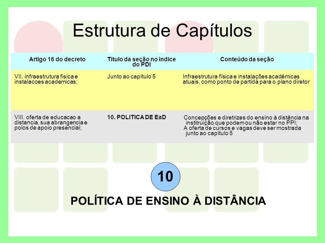 Estrutura de Capítulos 10 POLÍTICA DE ENSINO À DISTÂNCIA Artigo 16 do decretoTitulo da seção no indice do PDI Conteúdo da seção VII. infraestrutura fi