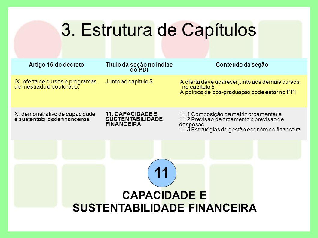 3. Estrutura de Capítulos 11 CAPACIDADE E SUSTENTABILIDADE FINANCEIRA Artigo 16 do decretoTitulo da seção no indice do PDI Conteúdo da seção IX. ofert