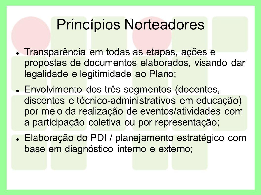 Princípios Norteadores Transparência em todas as etapas, ações e propostas de documentos elaborados, visando dar legalidade e legitimidade ao Plano; E