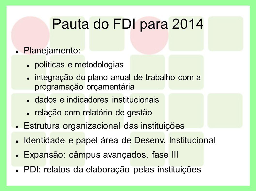 Pauta do FDI para 2014 Planejamento: políticas e metodologias integração do plano anual de trabalho com a programação orçamentária dados e indicadores