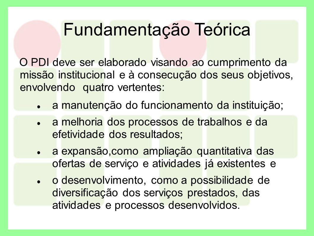 Fundamentação Teórica O PDI deve ser elaborado visando ao cumprimento da missão institucional e à consecução dos seus objetivos, envolvendo quatro ver