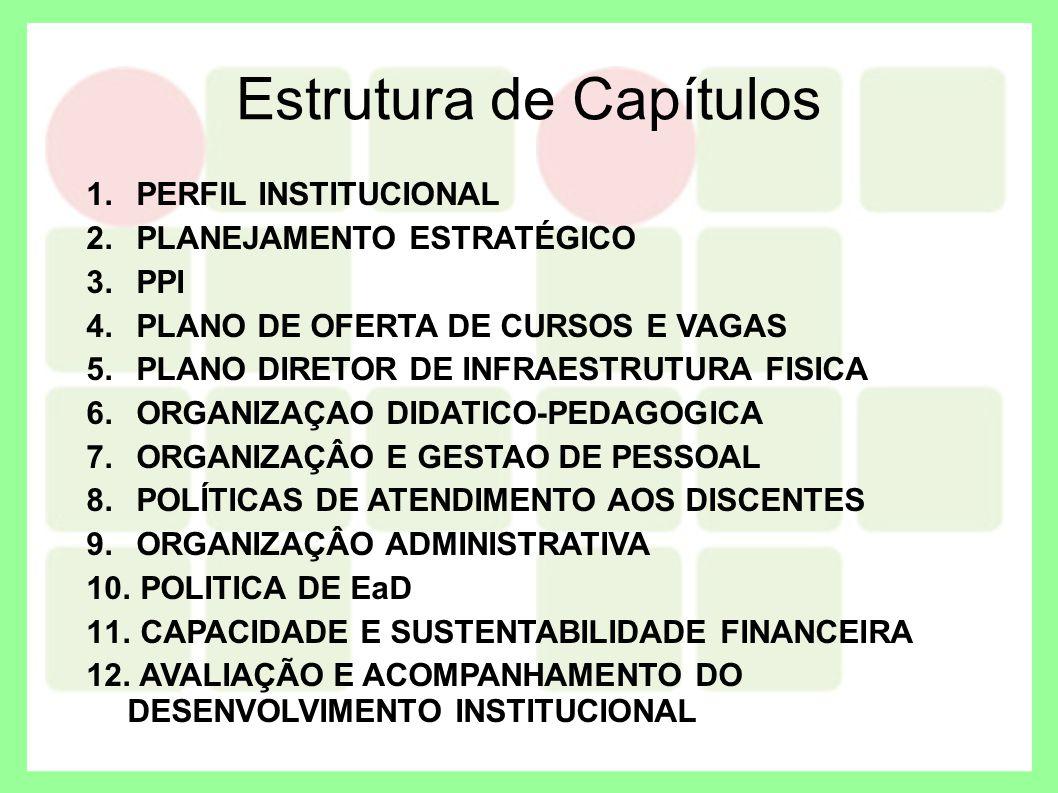 Estrutura de Capítulos 1. PERFIL INSTITUCIONAL 2. PLANEJAMENTO ESTRATÉGICO 3. PPI 4. PLANO DE OFERTA DE CURSOS E VAGAS 5. PLANO DIRETOR DE INFRAESTRUT