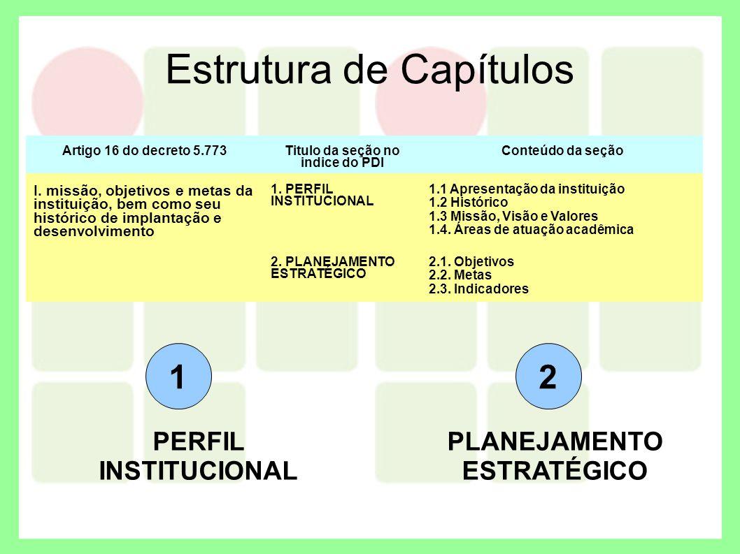 Estrutura de Capítulos Artigo 16 do decreto 5.773Titulo da seção no indice do PDI Conteúdo da seção I. missão, objetivos e metas da instituição, bem c