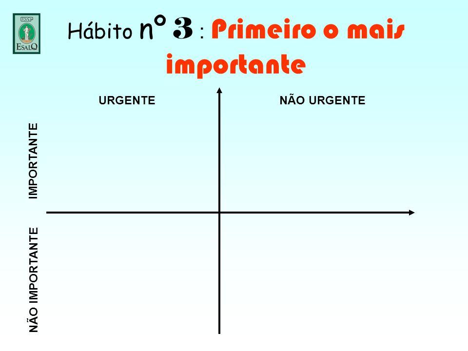 Hábito nº 3 : Primeiro o mais importante URGENTE IMPORTANTE NÃO IMPORTANTE NÃO URGENTE