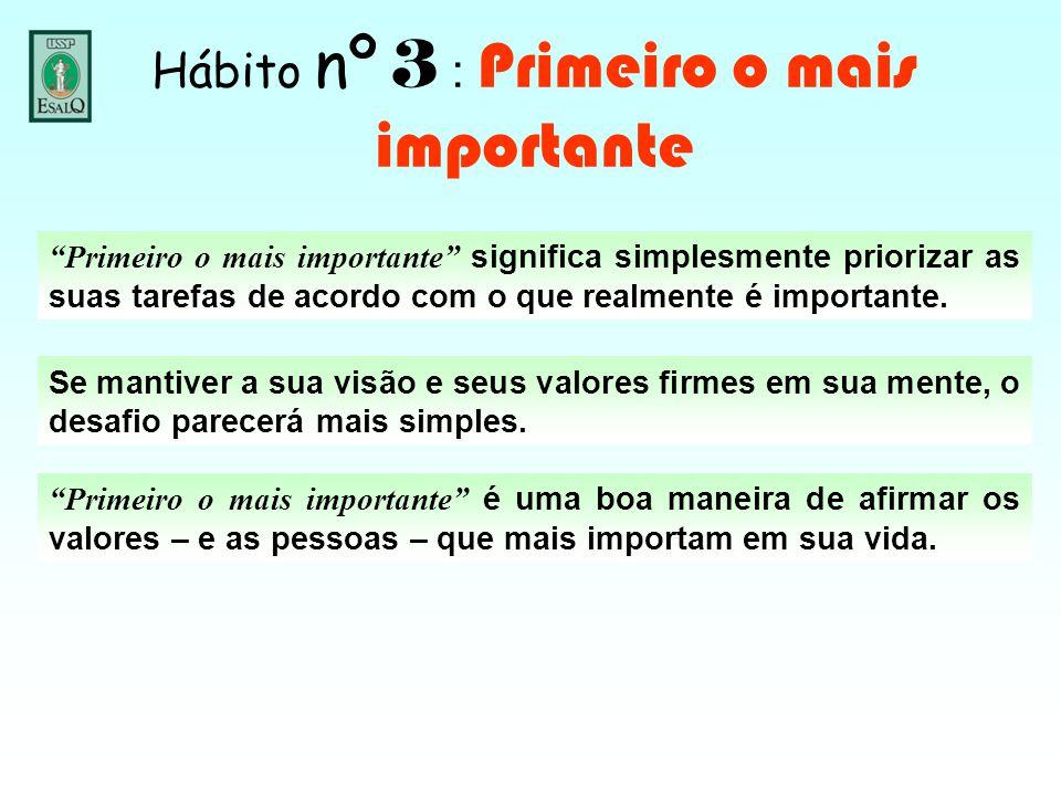"""Hábito nº 3 : Primeiro o mais importante """"Primeiro o mais importante"""" significa simplesmente priorizar as suas tarefas de acordo com o que realmente é"""