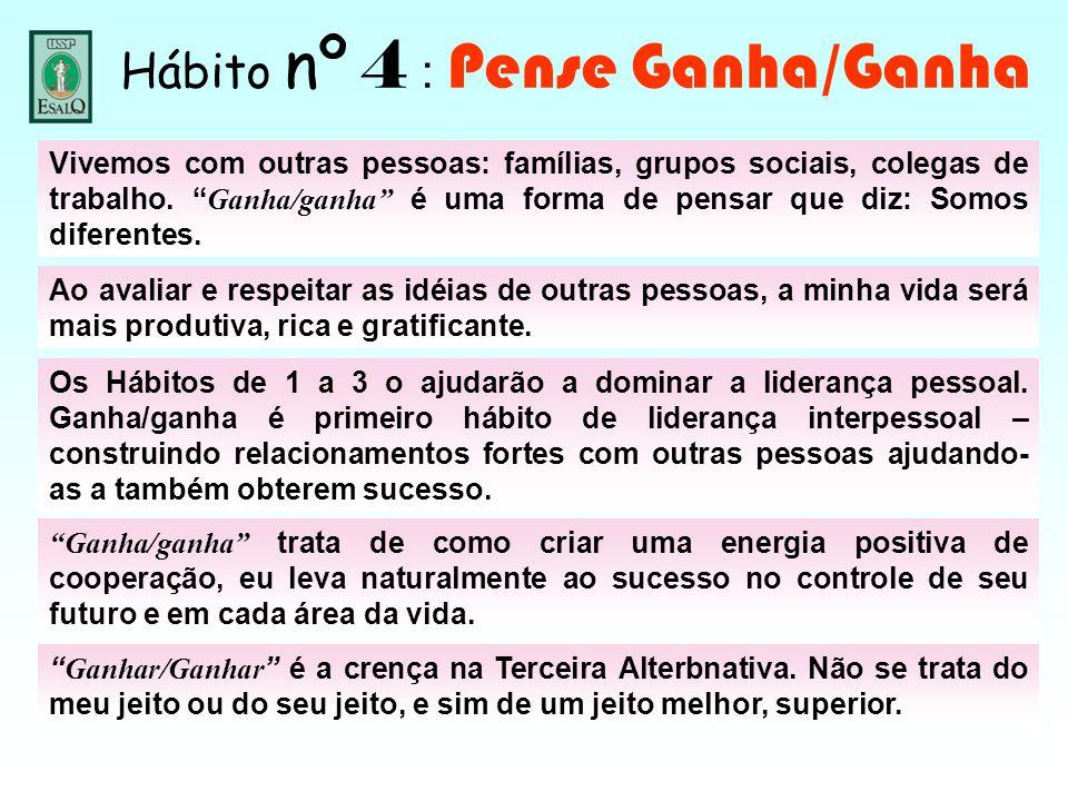 """Hábito nº 4 : Pense Ganha/Ganha Vivemos com outras pessoas: famílias, grupos sociais, colegas de trabalho. """" Ganha/ganha"""" é uma forma de pensar que di"""