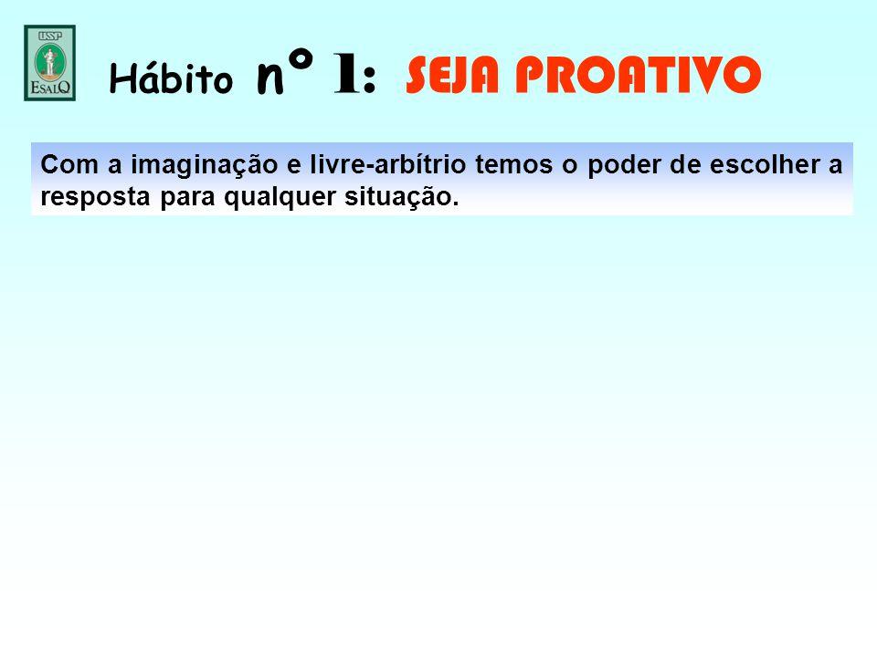 Hábito nº 1: SEJA PROATIVO Com a imaginação e livre-arbítrio temos o poder de escolher a resposta para qualquer situação.