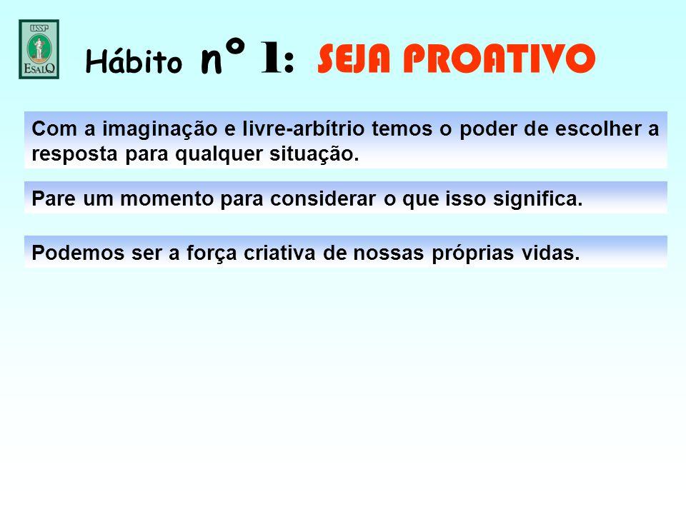 Hábito nº 1: SEJA PROATIVO Com a imaginação e livre-arbítrio temos o poder de escolher a resposta para qualquer situação. Pare um momento para conside