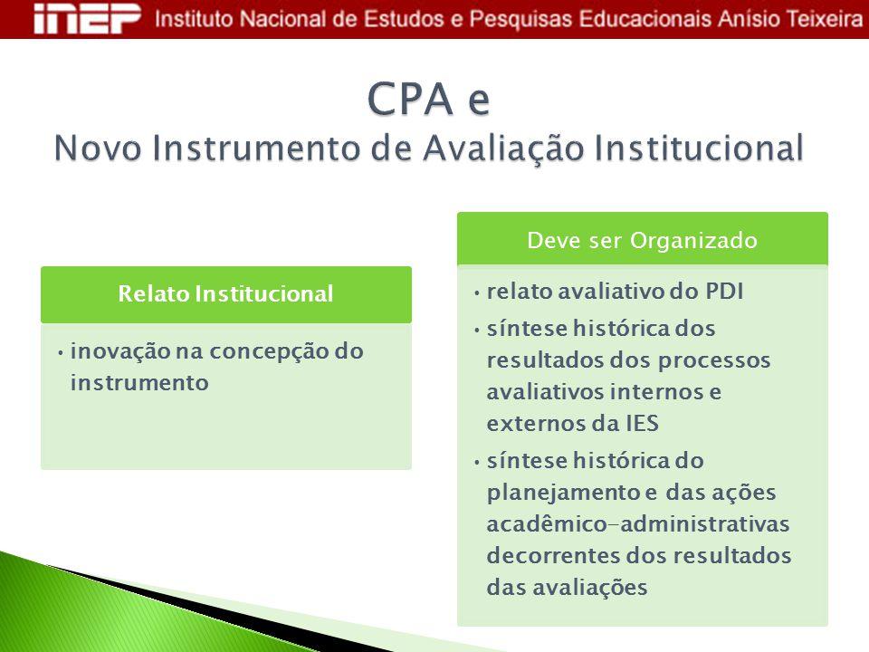 Relato Institucional inovação na concepção do instrumento Deve ser Organizado relato avaliativo do PDI síntese histórica dos resultados dos processos