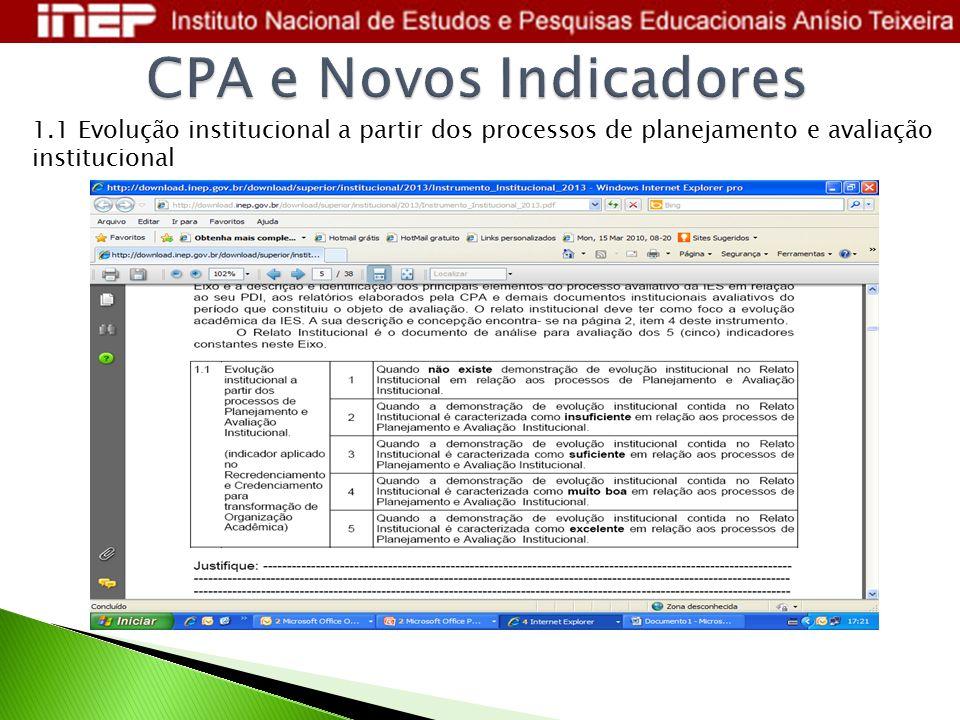 1.1 Evolução institucional a partir dos processos de planejamento e avaliação institucional