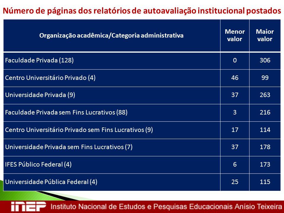Organização acadêmica/Categoria administrativa Menor valor Maior valor Faculdade Privada (128)0306 Centro Universitário Privado (4)4699 Universidade P