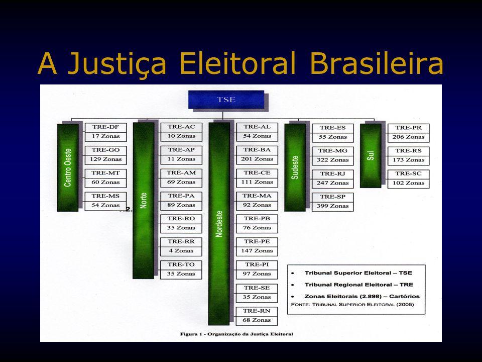 A Justiça Eleitoral Brasileira