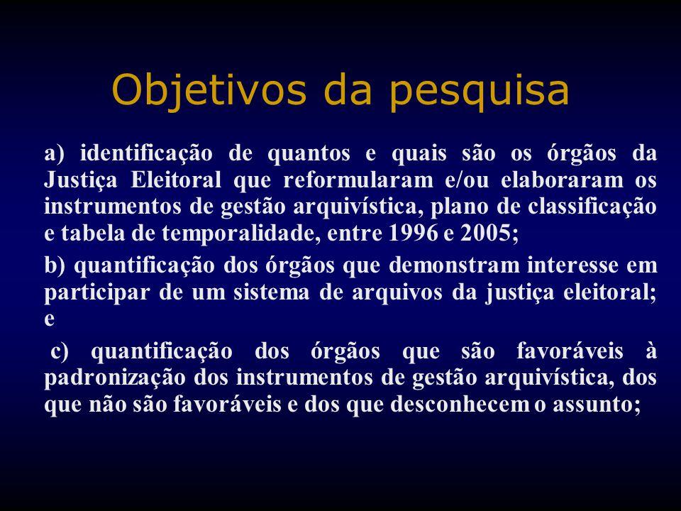 Objetivos da pesquisa a) identificação de quantos e quais são os órgãos da Justiça Eleitoral que reformularam e/ou elaboraram os instrumentos de gestã