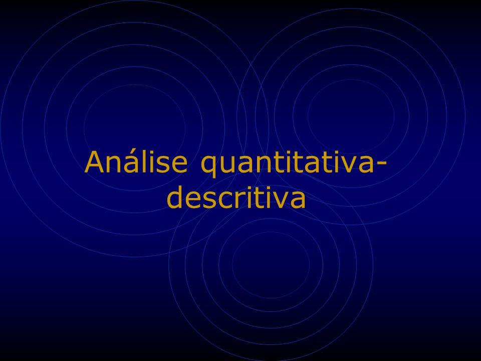Análise quantitativa- descritiva