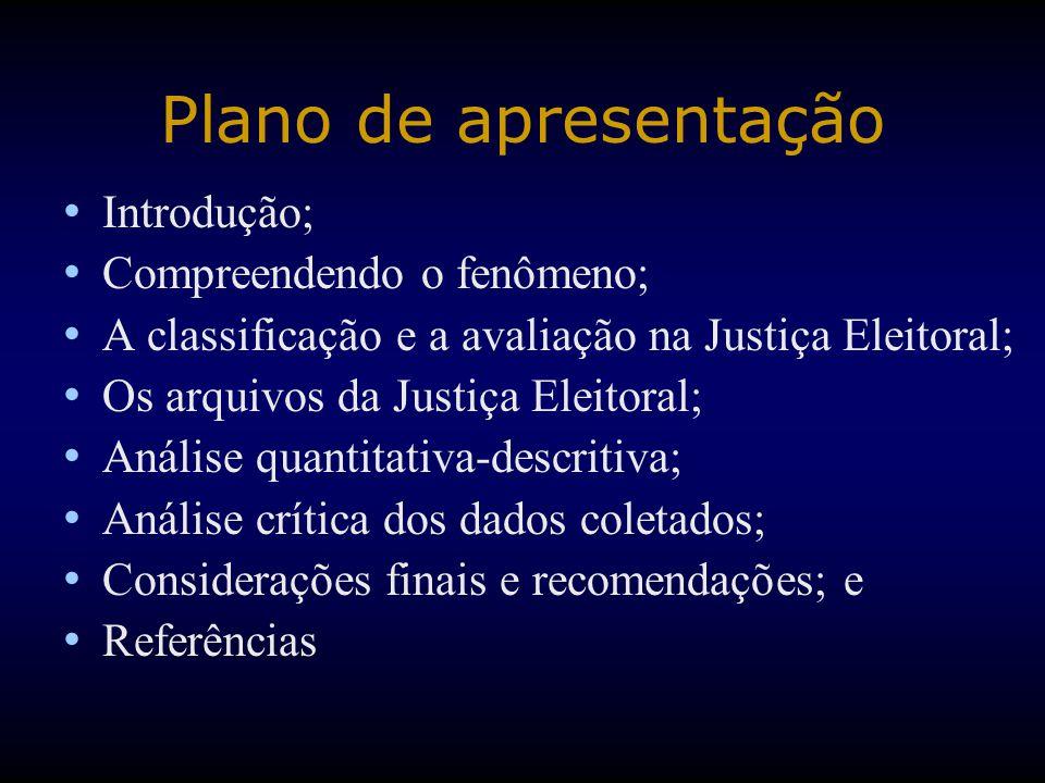 Plano de apresentação Introdução; Compreendendo o fenômeno; A classificação e a avaliação na Justiça Eleitoral; Os arquivos da Justiça Eleitoral; Anál