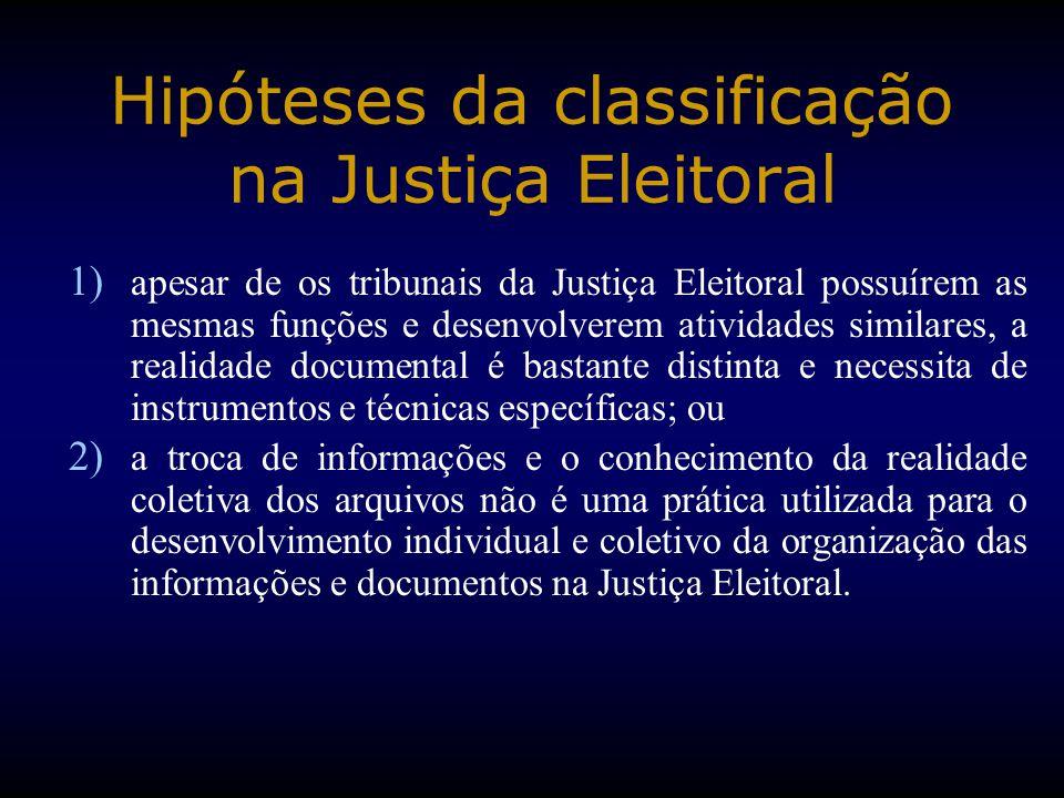 Hipóteses da classificação na Justiça Eleitoral 1) apesar de os tribunais da Justiça Eleitoral possuírem as mesmas funções e desenvolverem atividades