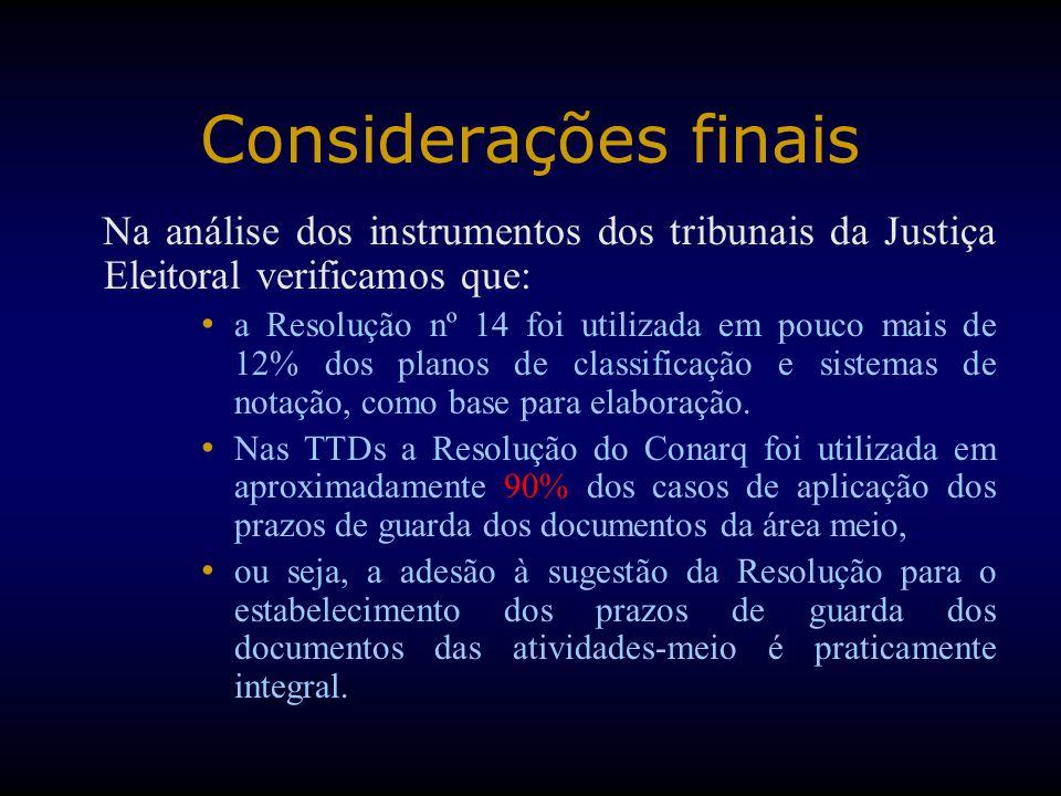 Considerações finais Na análise dos instrumentos dos tribunais da Justiça Eleitoral verificamos que: a Resolução nº 14 foi utilizada em pouco mais de 12% dos planos de classificação e sistemas de notação, como base para elaboração.