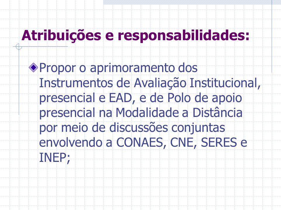 Atribuições e responsabilidades: cumprir rigorosamente todas as etapas e prazos das atividades que lhes são designadas; Participar das reuniões propostas, conforme cronograma de atividades estabelecido pela DAES/INEP; Acompanhar e atualizar os procedimentos que asseguram a qualidade do processo avaliativo;