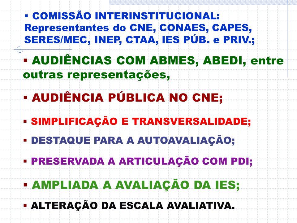 Trabalho da Comissão - Análise crítica dos antigos instrumentos admitindo diversas posições: avaliador, IES, docentes, dirigentes, coordenadores e dis