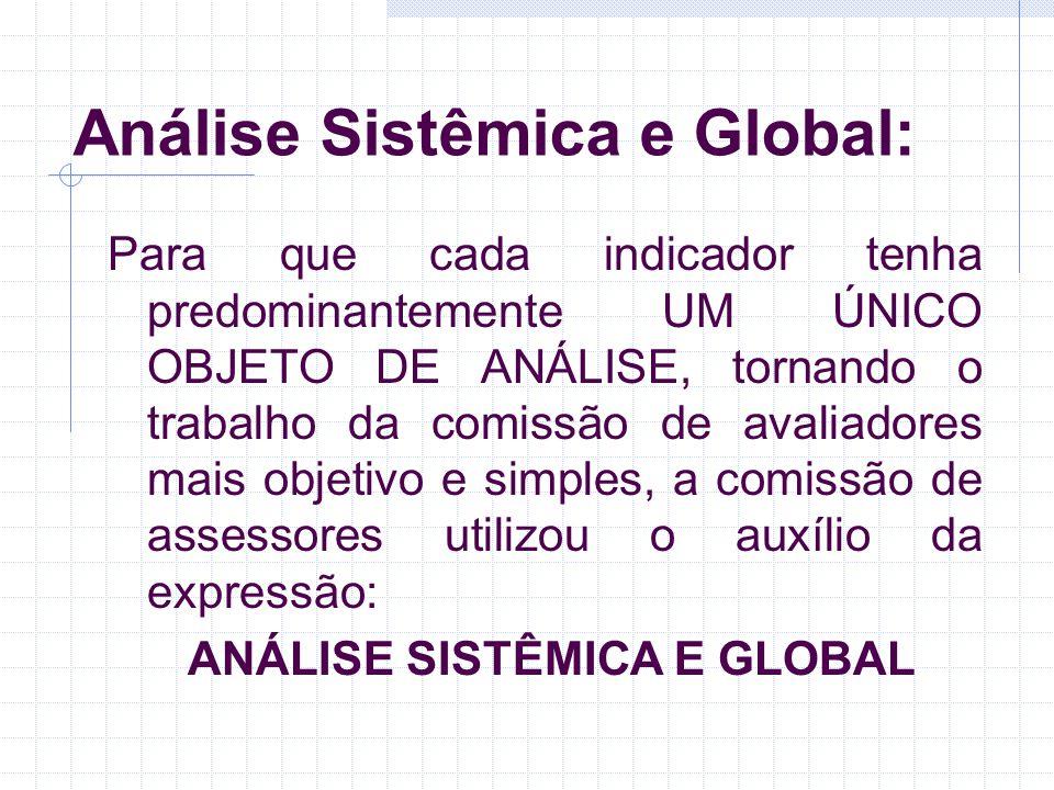 DIMENSÕES DO SINAES 3.