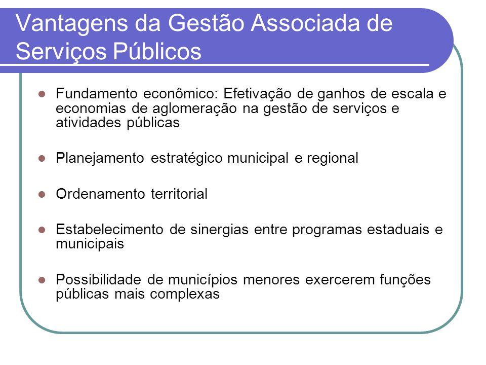  CONVÊNIOS DE COOPERAÇAO  CONSÓRCIOS PUBLICOS Instrumentos da Gestão Associada de Serviços Público