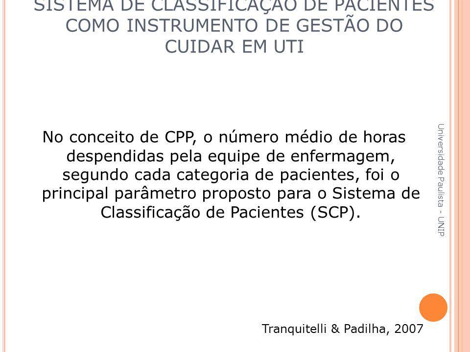 No conceito de CPP, o número médio de horas despendidas pela equipe de enfermagem, segundo cada categoria de pacientes, foi o principal parâmetro prop