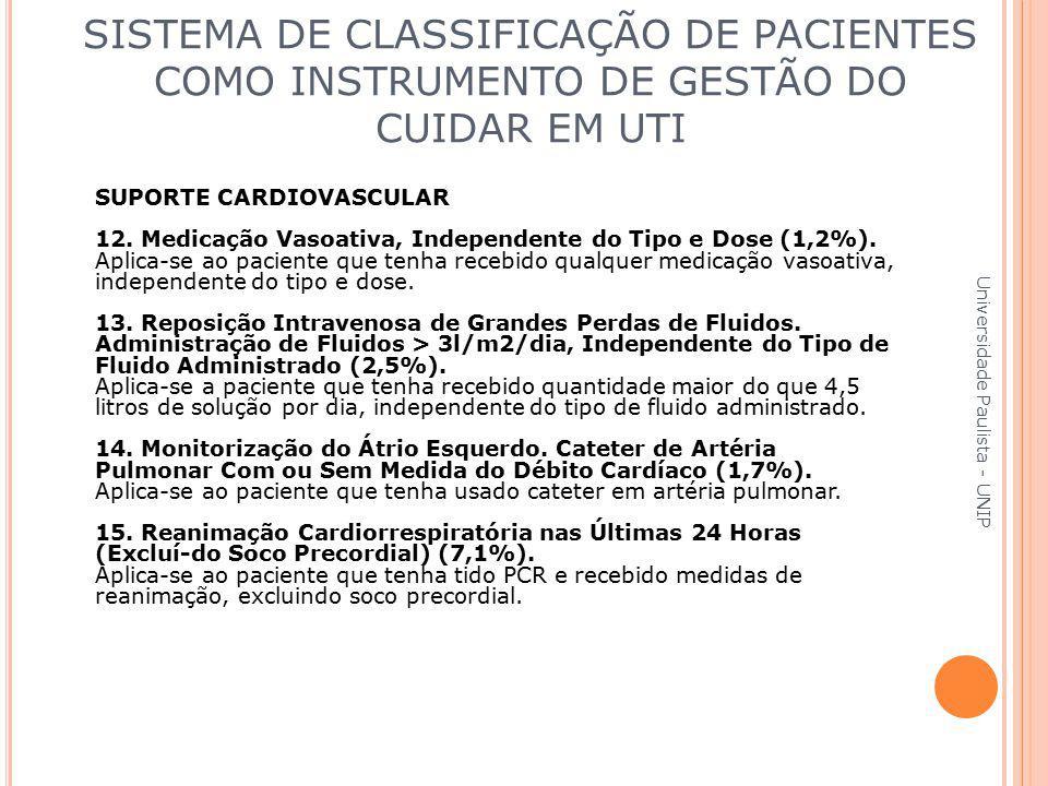 SUPORTE CARDIOVASCULAR 12. Medicação Vasoativa, Independente do Tipo e Dose (1,2%). Aplica-se ao paciente que tenha recebido qualquer medicação vasoat