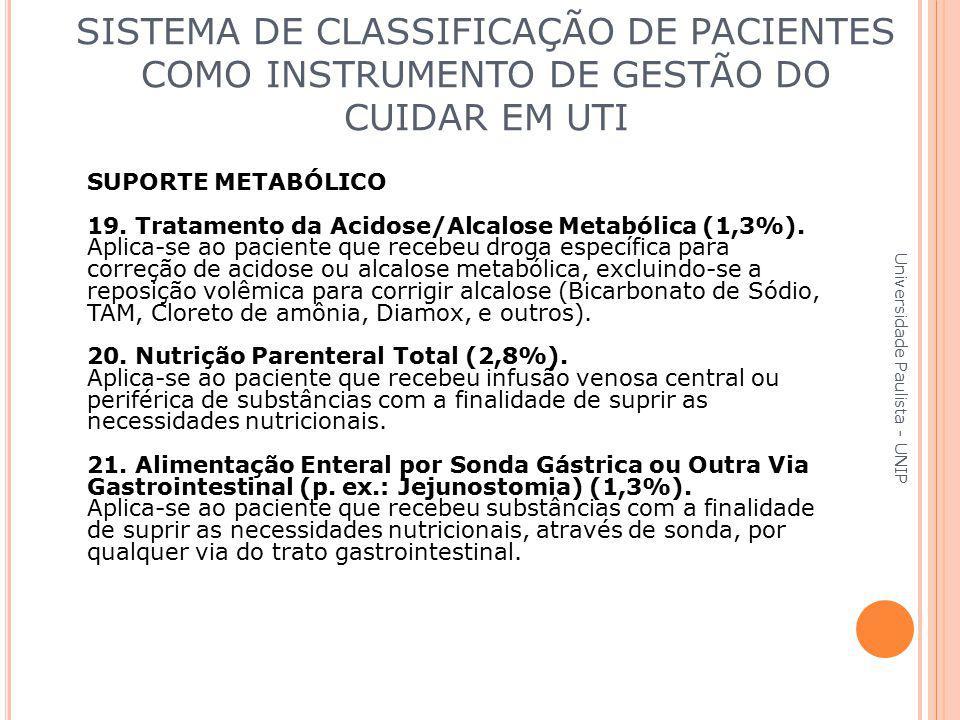 SUPORTE METABÓLICO 19. Tratamento da Acidose/Alcalose Metabólica (1,3%). Aplica-se ao paciente que recebeu droga específica para correção de acidose o