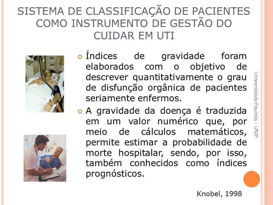 INTERVENÇÕES ESPECÍFICAS 22.Intervenção(ões) Específica(s) na Unidade de Terapia Intensiva.