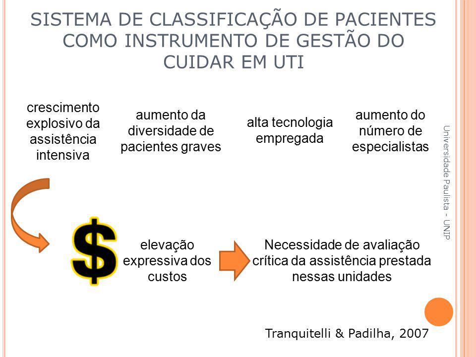 Universidade Paulista - UNIP Tranquitelli & Padilha, 2007 SISTEMA DE CLASSIFICAÇÃO DE PACIENTES COMO INSTRUMENTO DE GESTÃO DO CUIDAR EM UTI cresciment