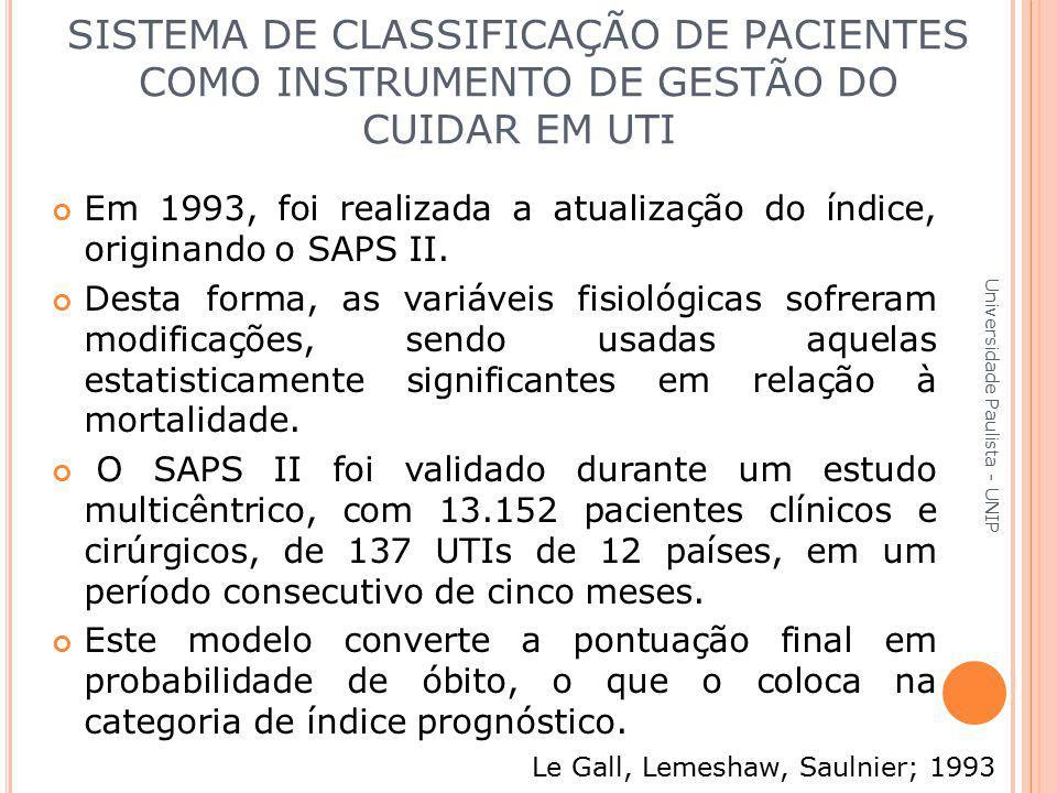 O SAPS II é um instrumento de medida de gravidade aceito internacionalmente e empregado para a avaliação de gravidade e prognóstico dos pacientes em UTI Universidade Paulista - UNIP SISTEMA DE CLASSIFICAÇÃO DE PACIENTES COMO INSTRUMENTO DE GESTÃO DO CUIDAR EM UTI Le Gall, Lemeshaw, Saulnier; 1993 1.Idade 2.Freqüência cardíaca 3.Pressão arterial sistólica 4.Temperatura 5.Fração inspirada de oxigênio 6.