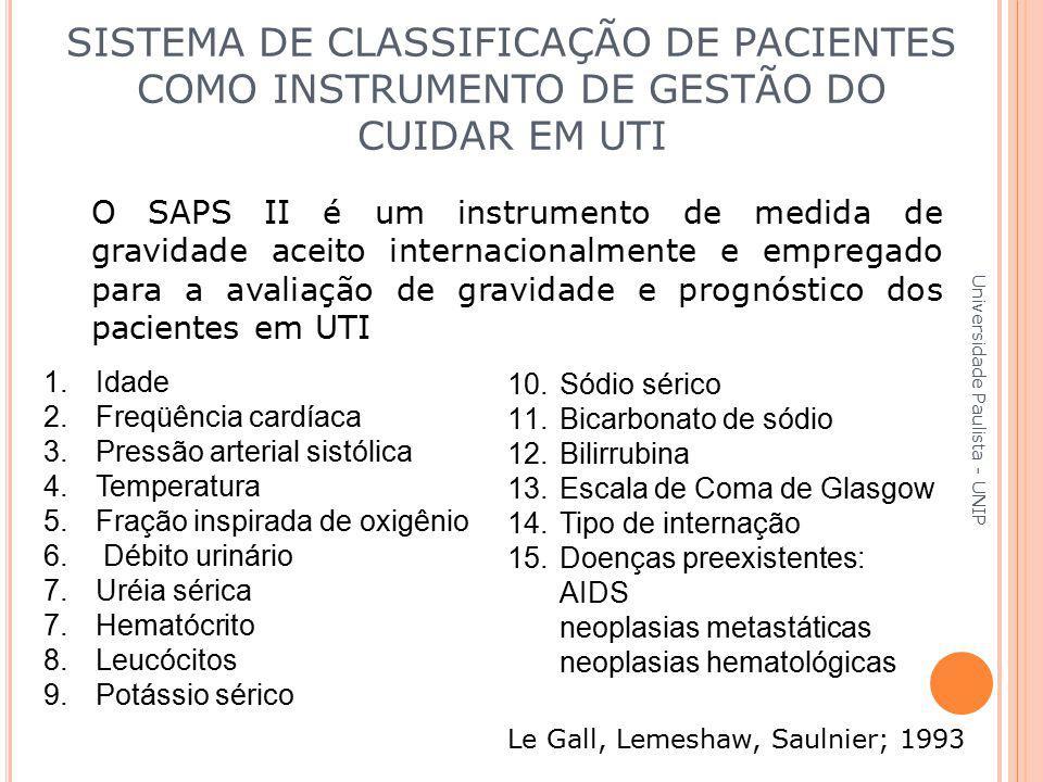 O SAPS II é um instrumento de medida de gravidade aceito internacionalmente e empregado para a avaliação de gravidade e prognóstico dos pacientes em U