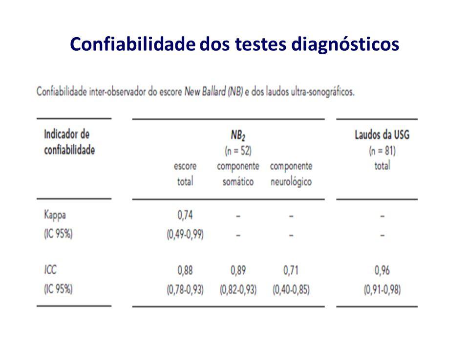 Confiabilidade dos testes diagnósticos
