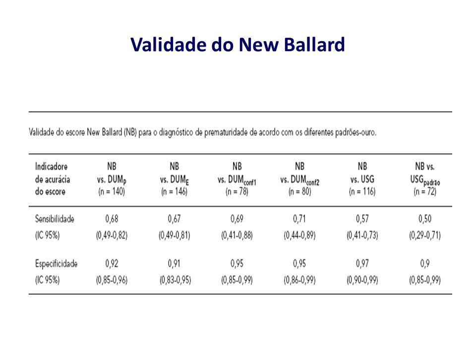 Validade do New Ballard