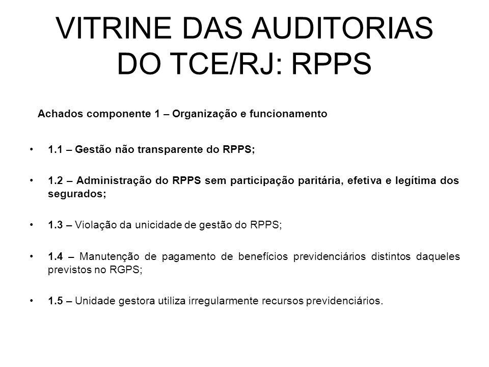 VITRINE DAS AUDITORIAS DO TCE/RJ: RPPS Achados componente 1 – Organização e funcionamento 1.1 – Gestão não transparente do RPPS; 1.2 – Administração d
