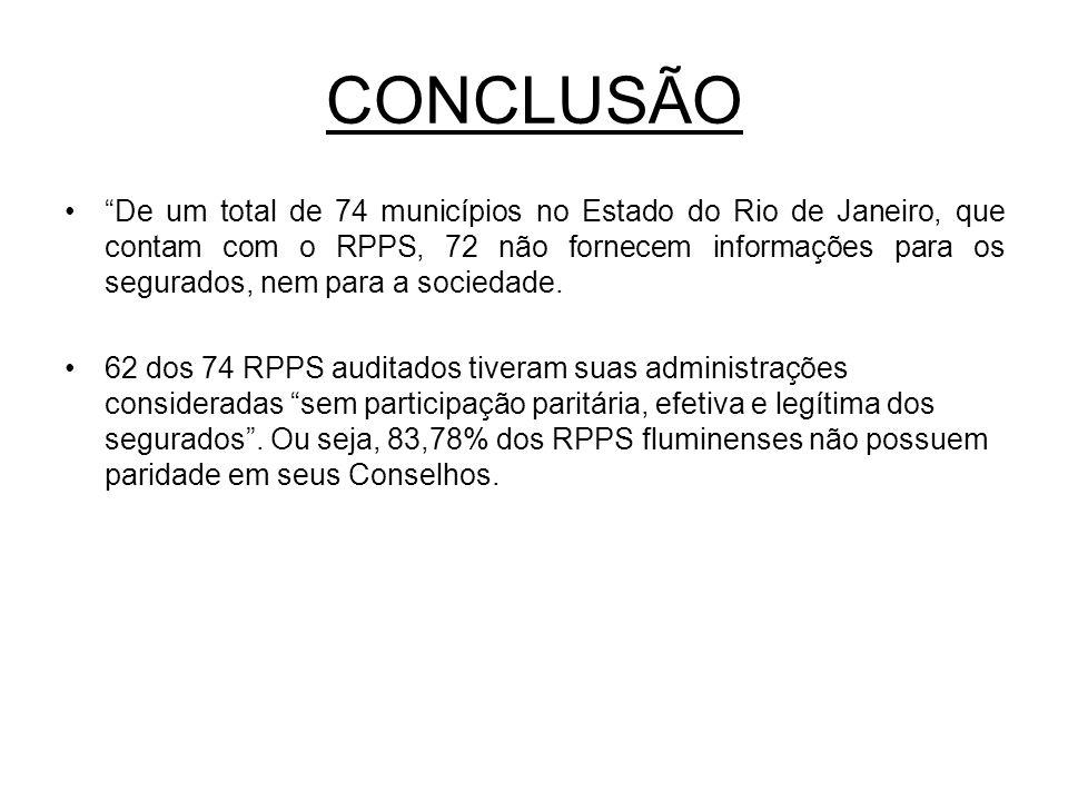 """CONCLUSÃO """"De um total de 74 municípios no Estado do Rio de Janeiro, que contam com o RPPS, 72 não fornecem informações para os segurados, nem para a"""