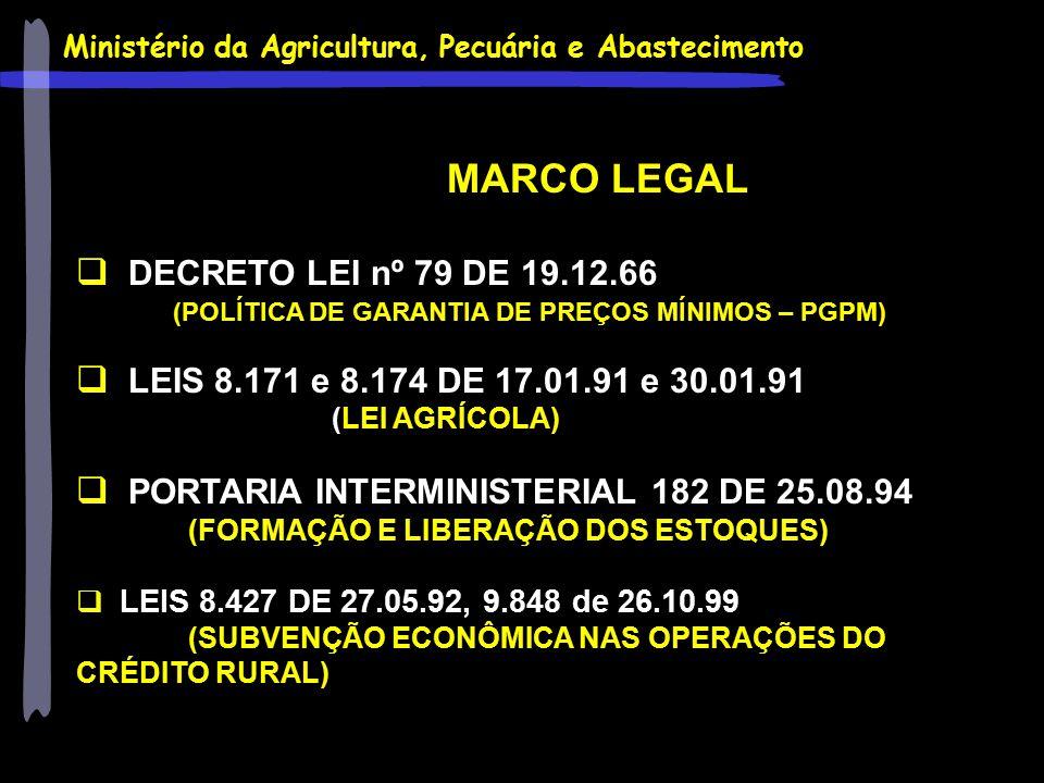 Ministério da Agricultura, Pecuária e Abastecimento MARCO LEGAL  DECRETO LEI nº 79 DE 19.12.66 (POLÍTICA DE GARANTIA DE PREÇOS MÍNIMOS – PGPM)  LEIS