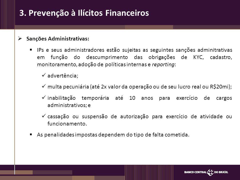  Sanções Administrativas:  IPs e seus administradores estão sujeitas as seguintes sanções adminitrativas em função do descumprimento das obrigações