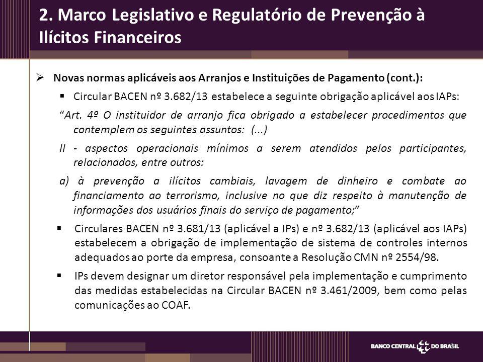  Novas normas aplicáveis aos Arranjos e Instituições de Pagamento (cont.):  Circular BACEN nº 3.682/13 estabelece a seguinte obrigação aplicável aos