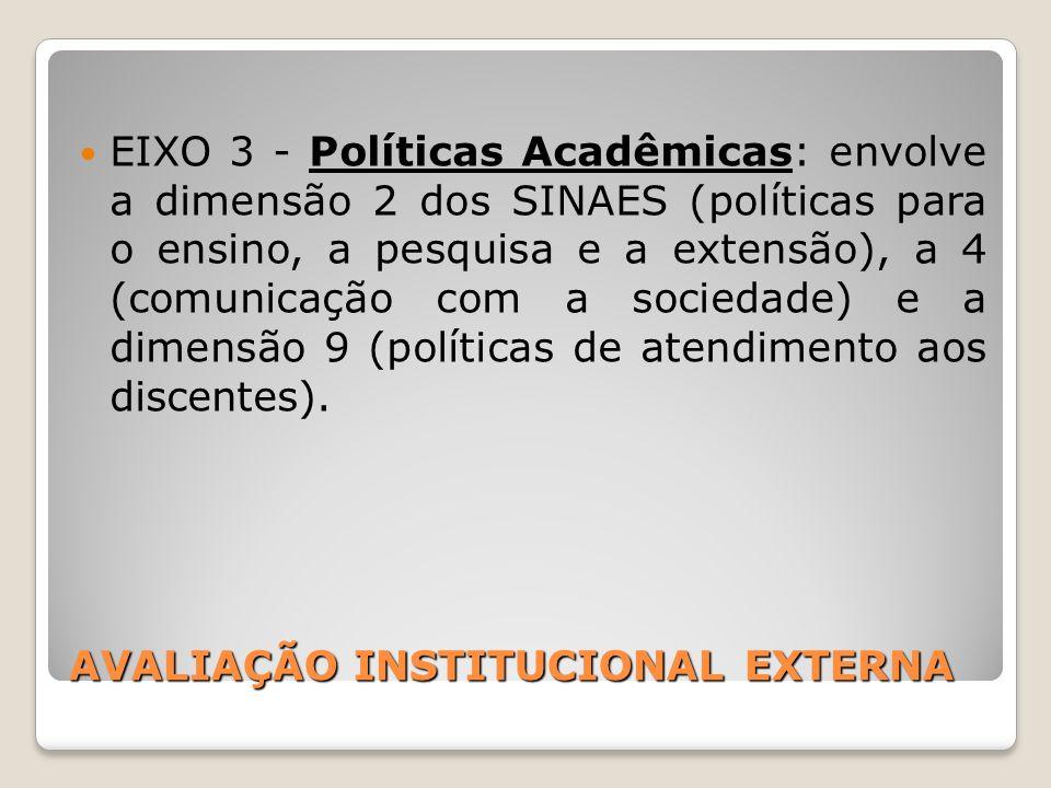 AVALIAÇÃO INSTITUCIONAL EXTERNA EIXO 3 - Políticas Acadêmicas: envolve a dimensão 2 dos SINAES (políticas para o ensino, a pesquisa e a extensão), a 4