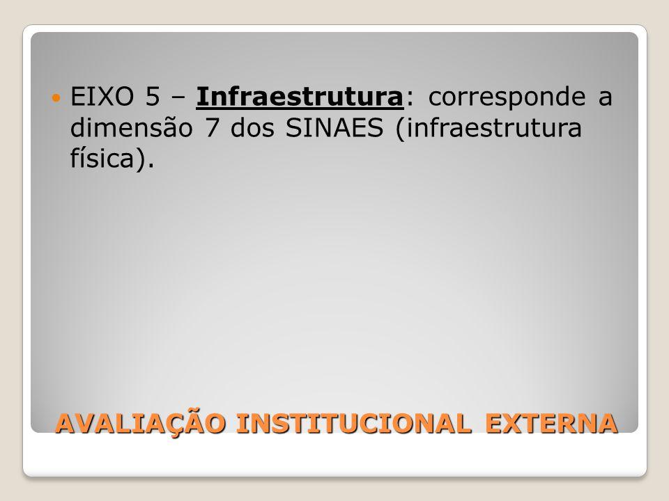 AVALIAÇÃO INSTITUCIONAL EXTERNA EIXO 5 – Infraestrutura: corresponde a dimensão 7 dos SINAES (infraestrutura física).