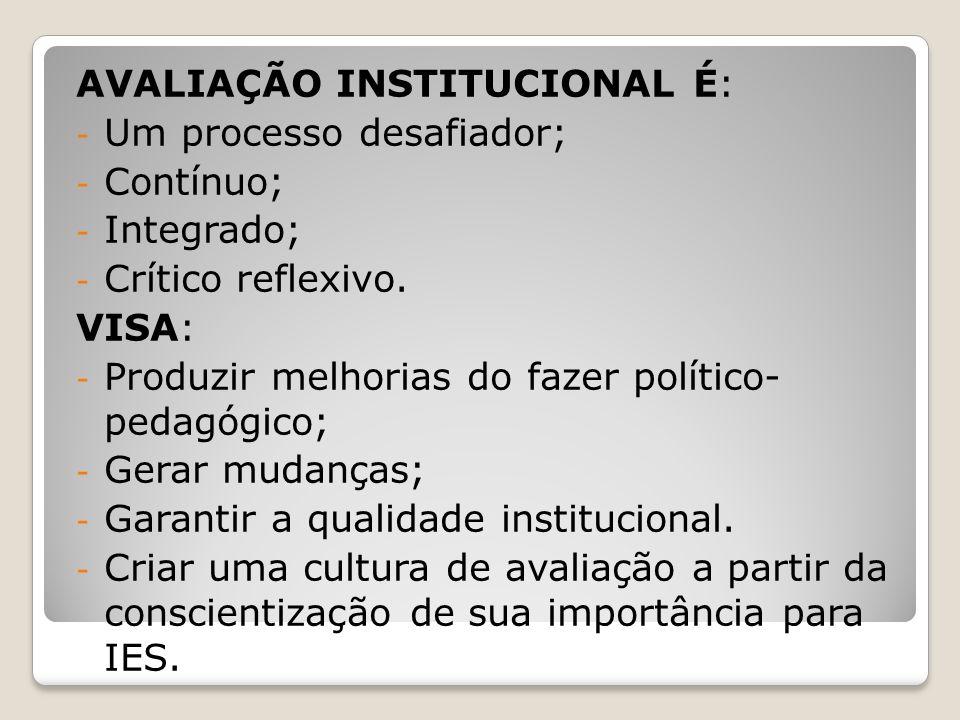 AVALIAÇÃO INSTITUCIONAL É: - Um processo desafiador; - Contínuo; - Integrado; - Crítico reflexivo. VISA: - Produzir melhorias do fazer político- pedag