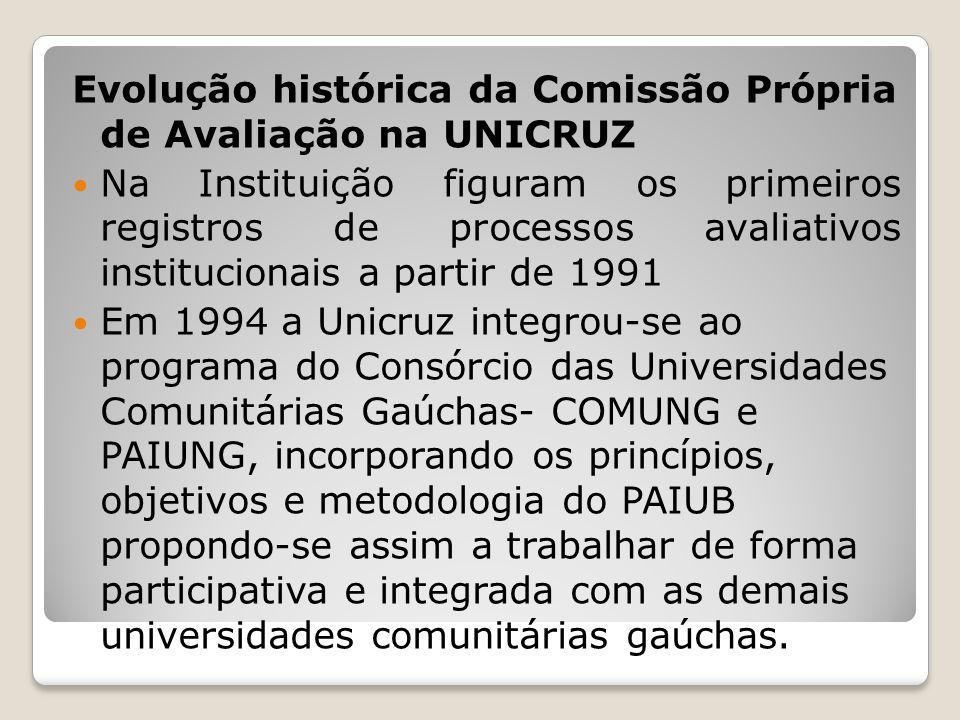 Evolução histórica da Comissão Própria de Avaliação na UNICRUZ Na Instituição figuram os primeiros registros de processos avaliativos institucionais a